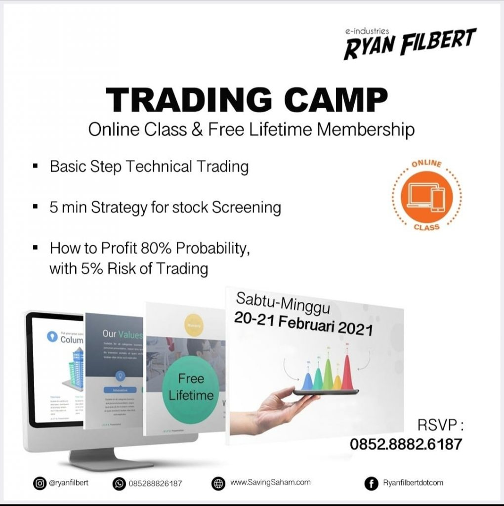 Belajar Cara Trading Saham yang Untung Besar dan Risiko Kecil